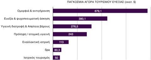 kefalonia-stats