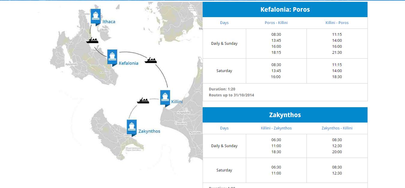 Kefalonian Lines T¬ Routes